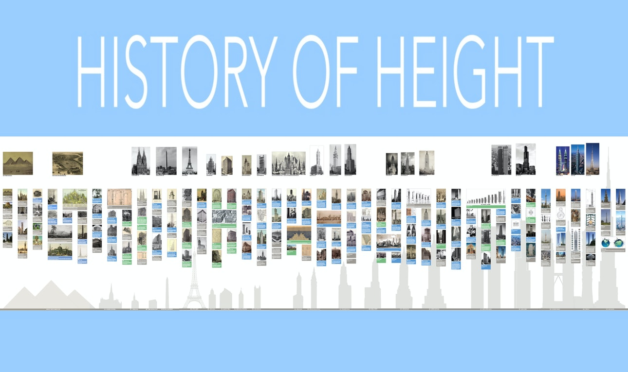 3043766-inline-i-1-a-history-of-tall-buildings-visualized