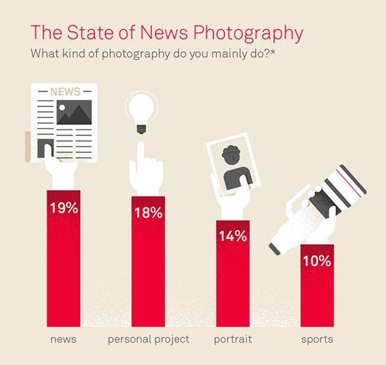NEWSPHOTOGRAPHY_05