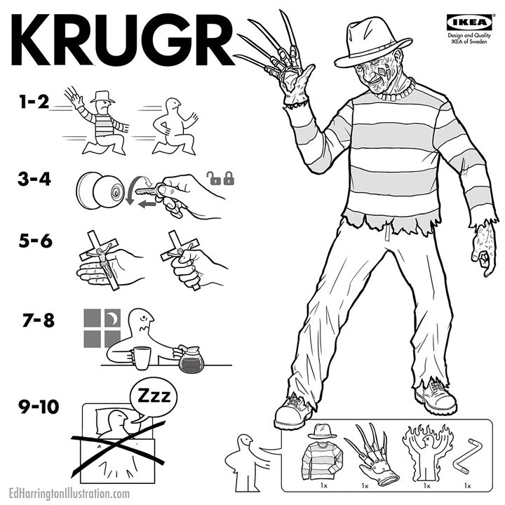 Characters from Horror Movies Styled as IKEA Instruction