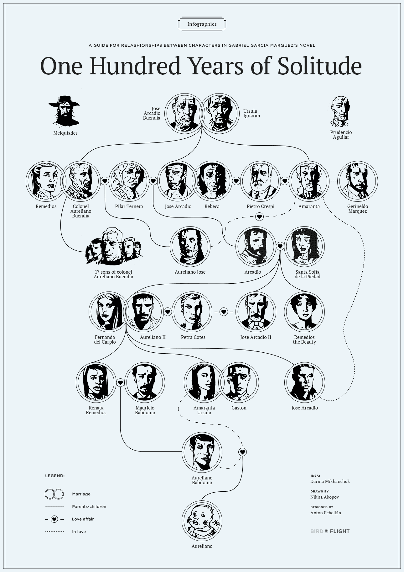 bif_100_let_poster_en