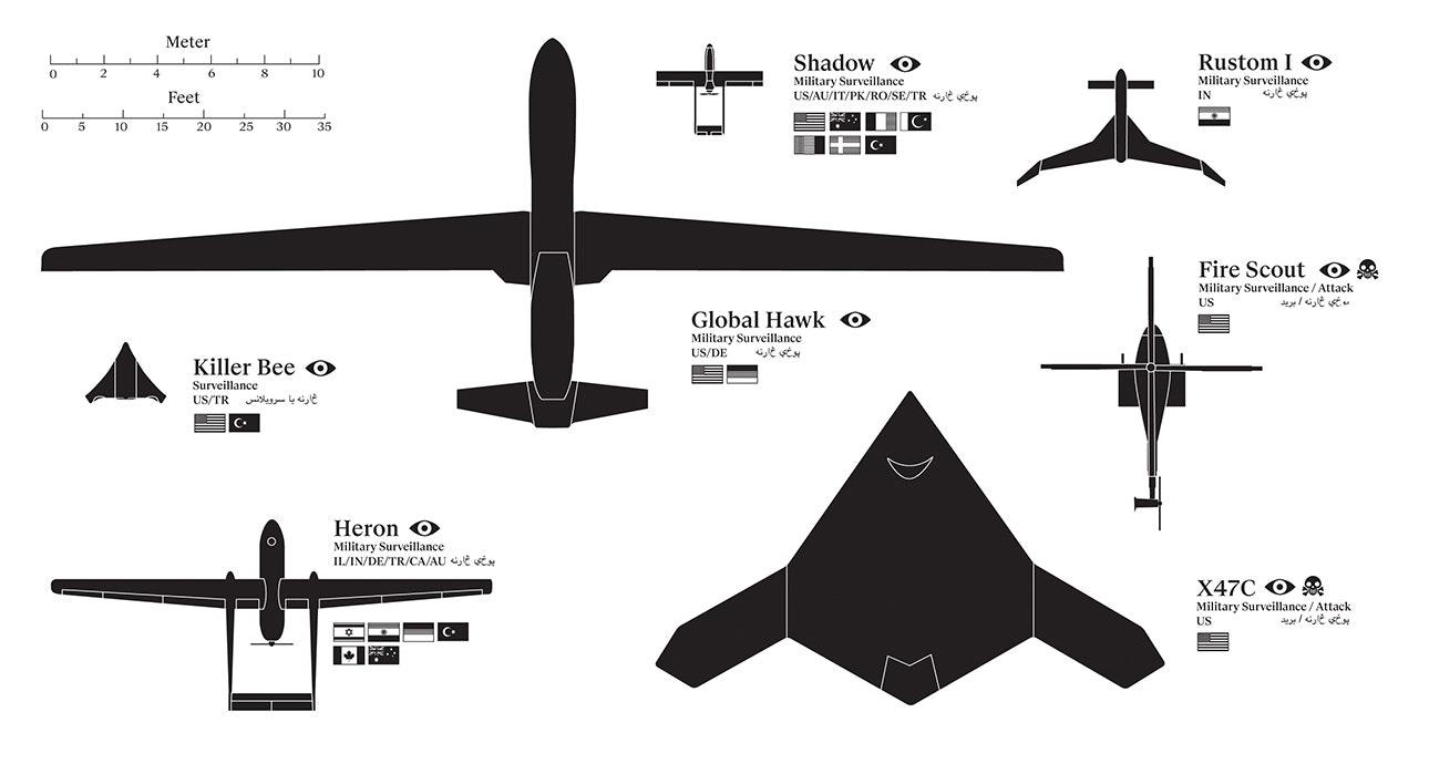Drone+Survival+Guide_01