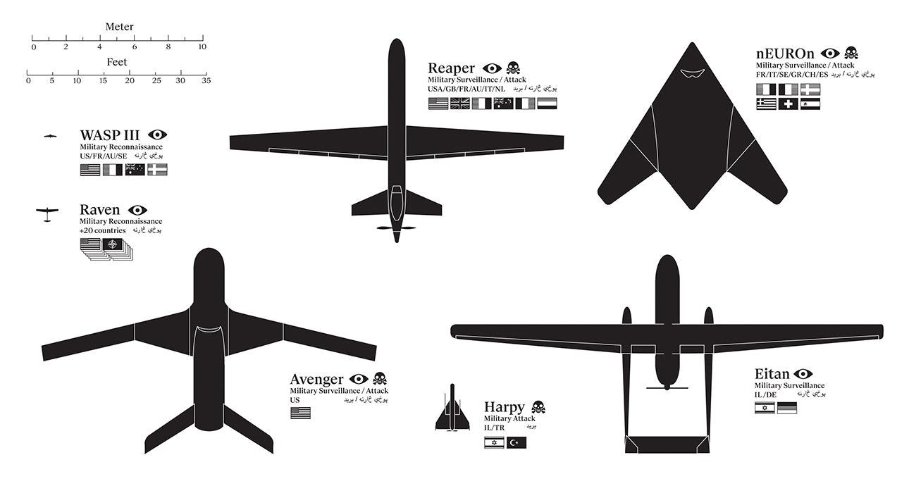 Drone+Survival+Guide_02