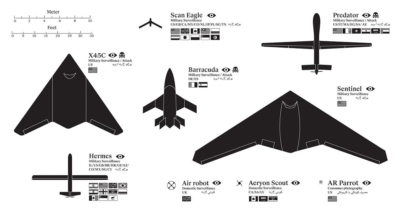 Drone+Survival+Guide_03
