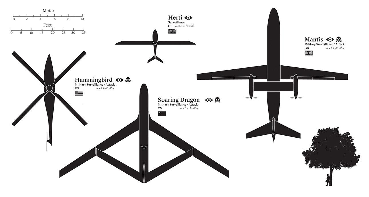 Drone+Survival+Guide_04