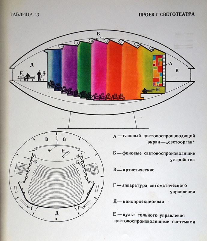 Kievarch_12_1
