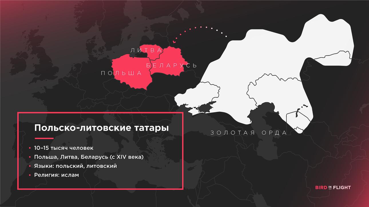 Ethnic_groups_tatary_01