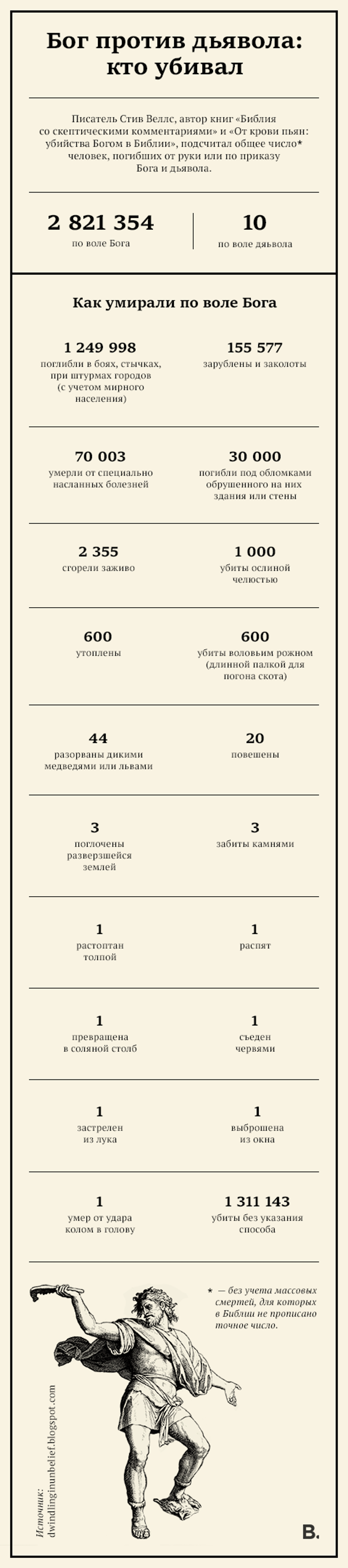bible_infographic_mobile