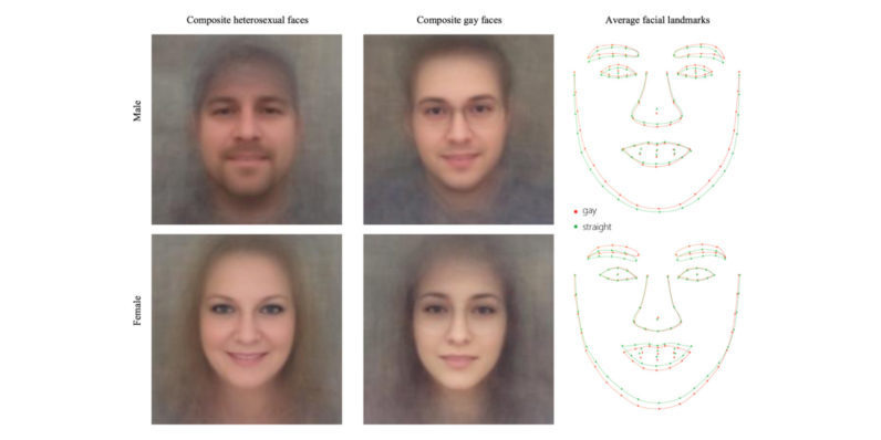 Ученые отыскали способ определять сексуальную ориентацию человека пофото