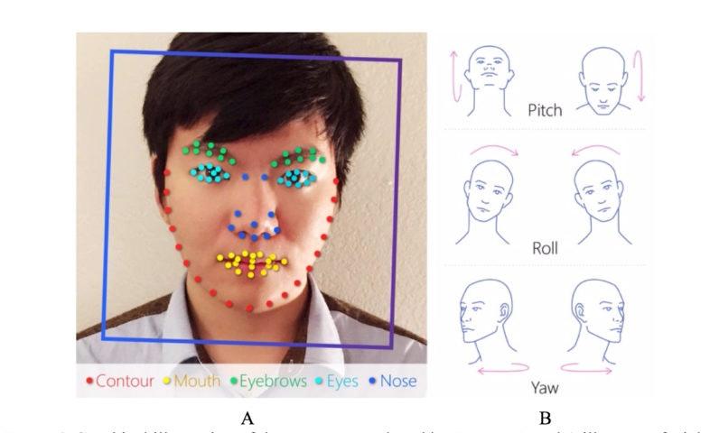 facial-recognition-796x480