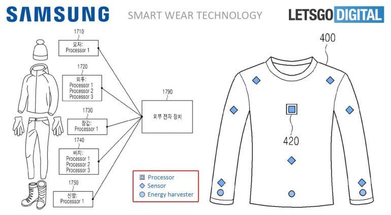 slimme-kleding-technologie-770x424