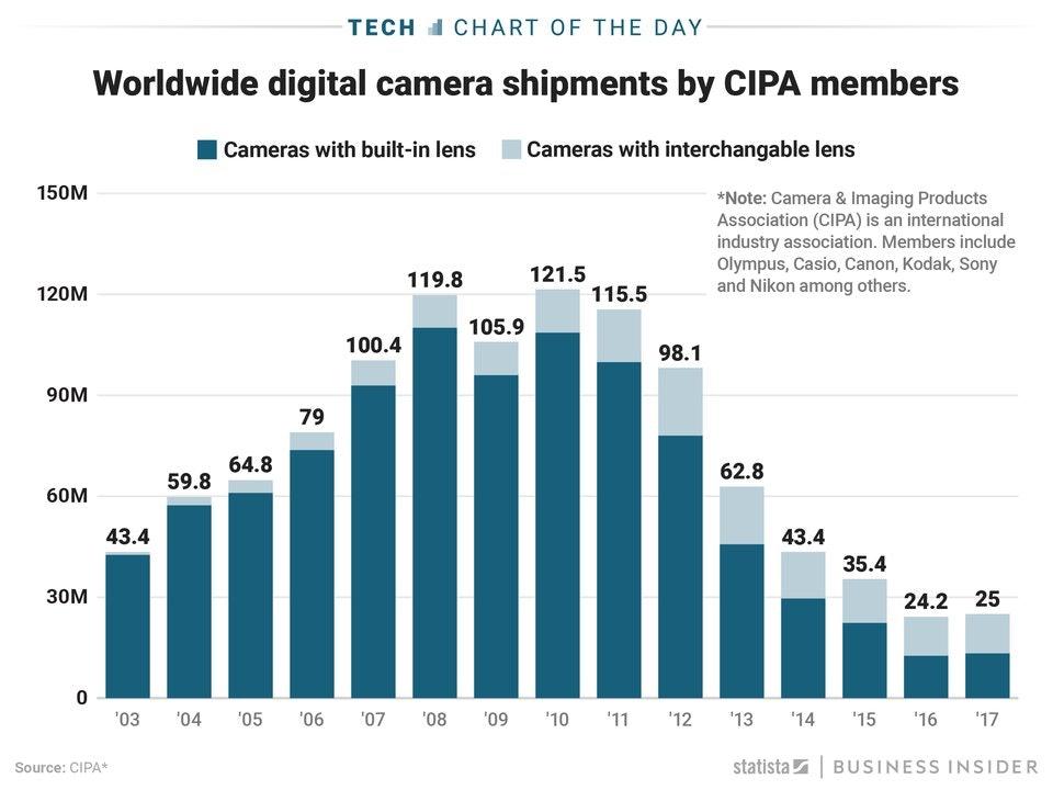 camera-industry_01